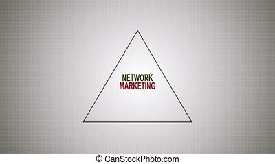 Network marketing is a pyramid - Infographic: Network...