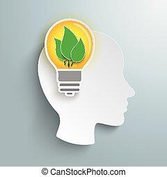 Human Head Brain Eco Foliage