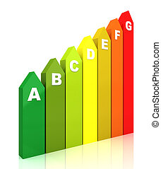 3d Energy efficiency rating chart vertical