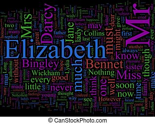 Word Cloud: Pride and Prejudice - Word Coud based on Jane...