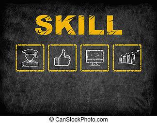 Skill concept. Chalk board Background