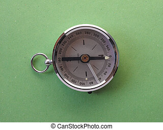 magnetic compass tool - compass aka Gyrocompass device for...