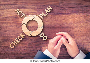 PDCA cycle management - PDCA (plan do check act) cycle -...