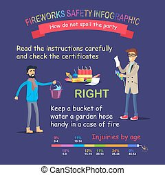 Fireworks Safety Infographic. Right Behaviour - Fireworks...