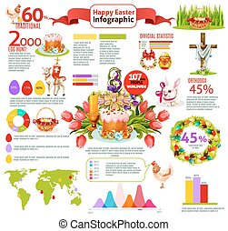 Easter holiday traditions infographic design - Easter...