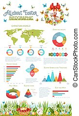 Easter and Holy Week infographic design. Easter traditional...
