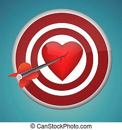 aiming at heart