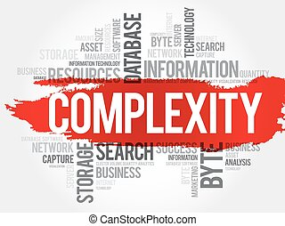 Complexity word cloud