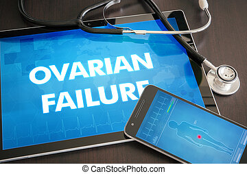 Ovarian failure (endocrine disease) diagnosis medical...