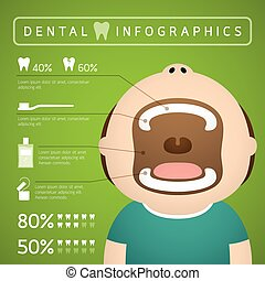 Dental infographics of man on green gradient background