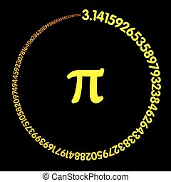 Golden number Pi forming a circle - Golden number Pi....