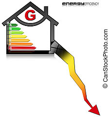 Energy Efficiency G - Symbol in the Shape of House