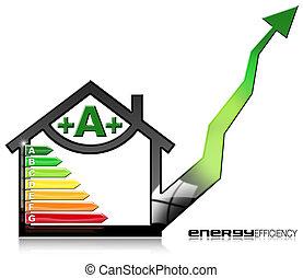 家, シンボル,  -, 効率, 形, エネルギー