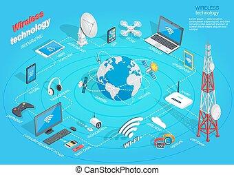 Wireless Technology Infographic Scheme on Blue - Wireless...