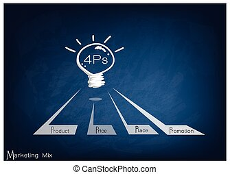 Light Bulb with 4Ps Marketing Mix Model - Business Concepts,...