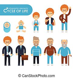 Set of cycle of life in a flat style. Male characters, the...
