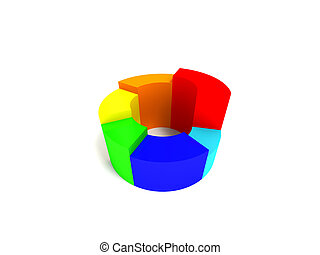 Color donut chart - Color (blue, dark blue, yellow, green,...