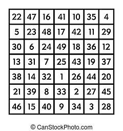 7x7 magic square with sum 175 of planet Venus - 7x7 magic...