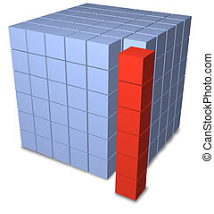 Abstract group cubes as separate stack