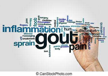 Gout word cloud concept