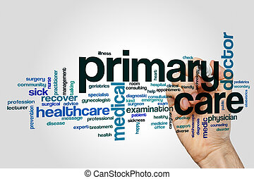 Primary care word cloud concept