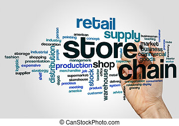 Store chain word cloud
