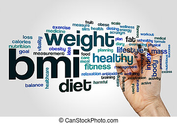 BMI word cloud concept