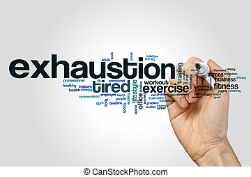 Exhaustion word cloud concept