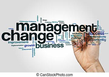 Management change word cloud