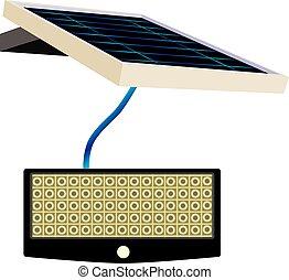 Solar Motion LED Flood Light