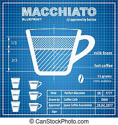 Coffee Macchiato composition and making scheme in blueprint...