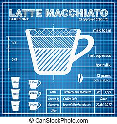 Coffee Latte Macchiato composition making scheme - Coffee...