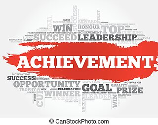 Achievement word cloud, business concept