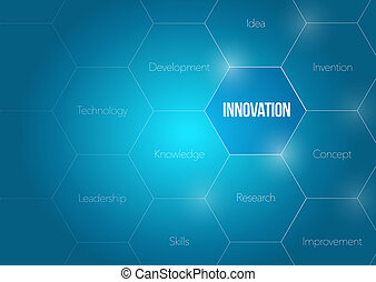 business innovation diagram concept illustration