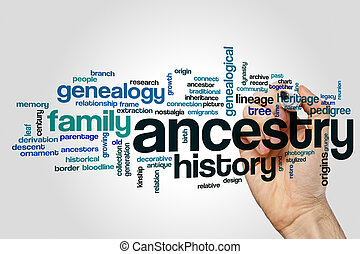 Ancestry word cloud concept on grey background.