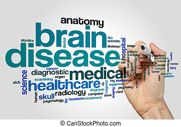 Brain disease word cloud concept on grey background