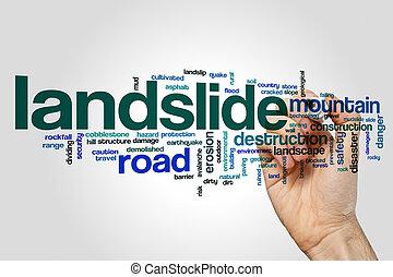 Landslide word cloud concept on grey background