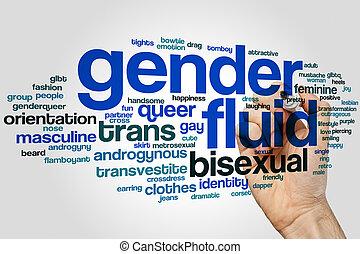 Geschlecht, Wort, Flüssigkeit, Wolke