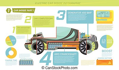 Electro Car Infographics - Inside eco electro car with...
