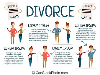 Marriage And Divorce Infographics - Divorce rate marriage...