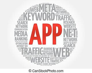 APP word cloud, business concept