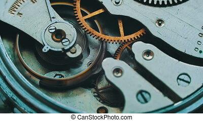 Watch mechanism macro loop