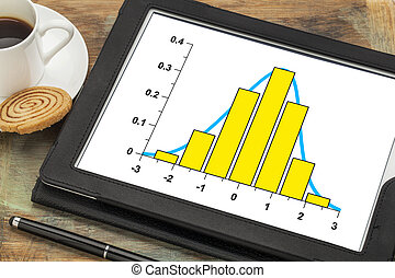 data histogram with Gaussian distribution - graph of data...