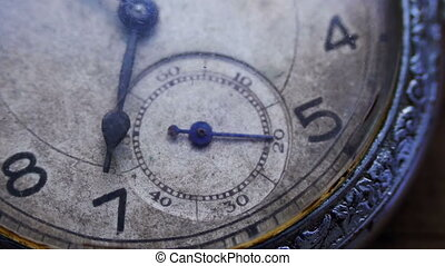 Closeup of vintage pocket clock