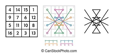 Jupiter seal derivation from magic square of order four -...