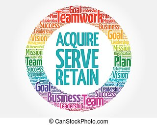 Acquire, Serve and Retain circle word cloud, business...