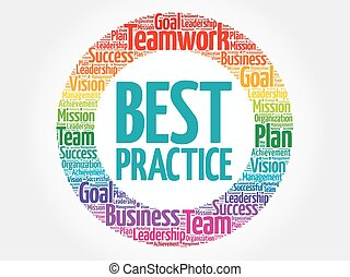 Best Practice circle word cloud, business concept
