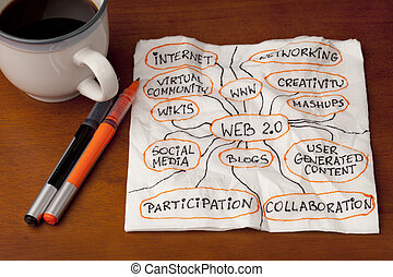 modern internet concept - web 20 - words and topics related...