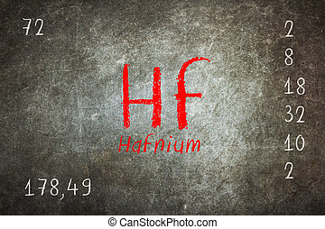 Isolated blackboard with periodic table, Hafnium, Chemistry