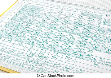 Periodic table of chemical elements with data about nuclear...
